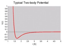 crystal structure determination clegg pdf